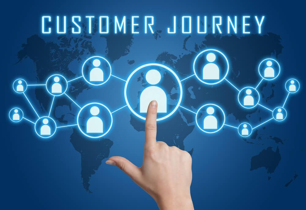 Conoce las fases y estrategias del customer journey